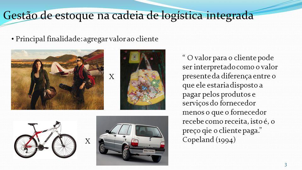 4 Gestão de estoque na cadeia de logística integrada Para uma empresa-cliente a logística integrada pode significar reduções nos prazos de estocagem e conseqüentemente o custo atrelados ao processo, além de reduzir o time-to-market.