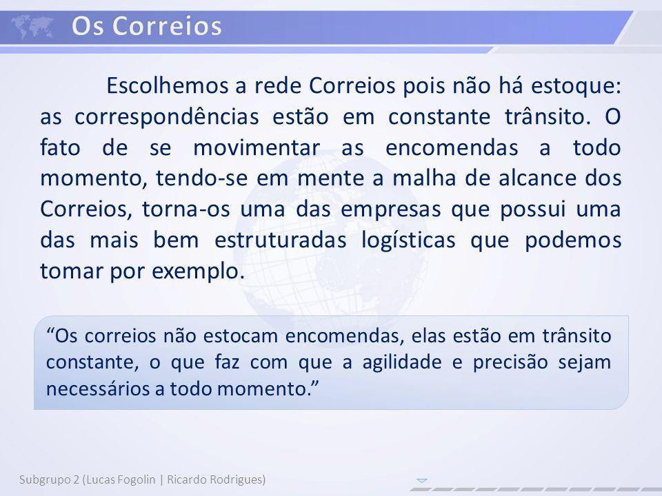 As perguntas não puderam ser respondidas pela gerente Josefina, do Posto dos Correios da UnB, que encaminhou-as ao setor responsável, por email.