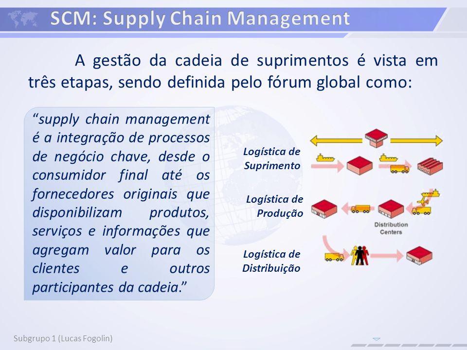 Na primeira etapa é trabalhada a logística de suprimento, caracterizada pela contratação de insumos a um preço adequado, feita a fornecedores.