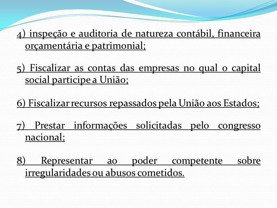 4) inspeção e auditoria de natureza contábil, financeira orçamentária e patrimonial; 5) Fiscalizar as contas das empresas no qual o capital social par
