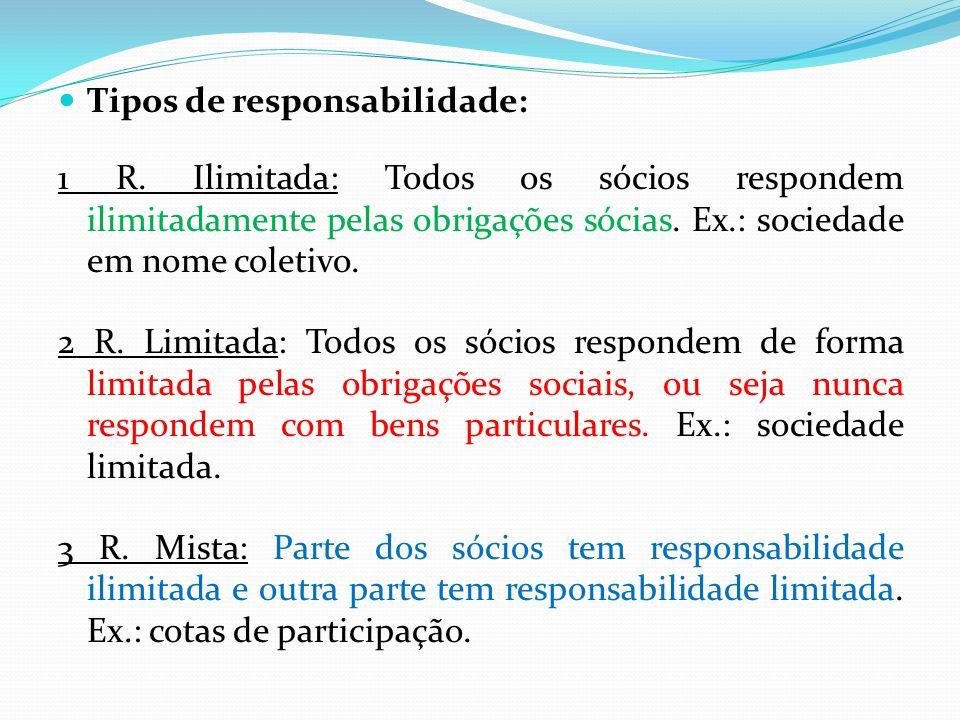 Tipos de responsabilidade: 1 R.