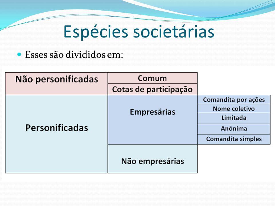 Espécies societárias Esses são divididos em: