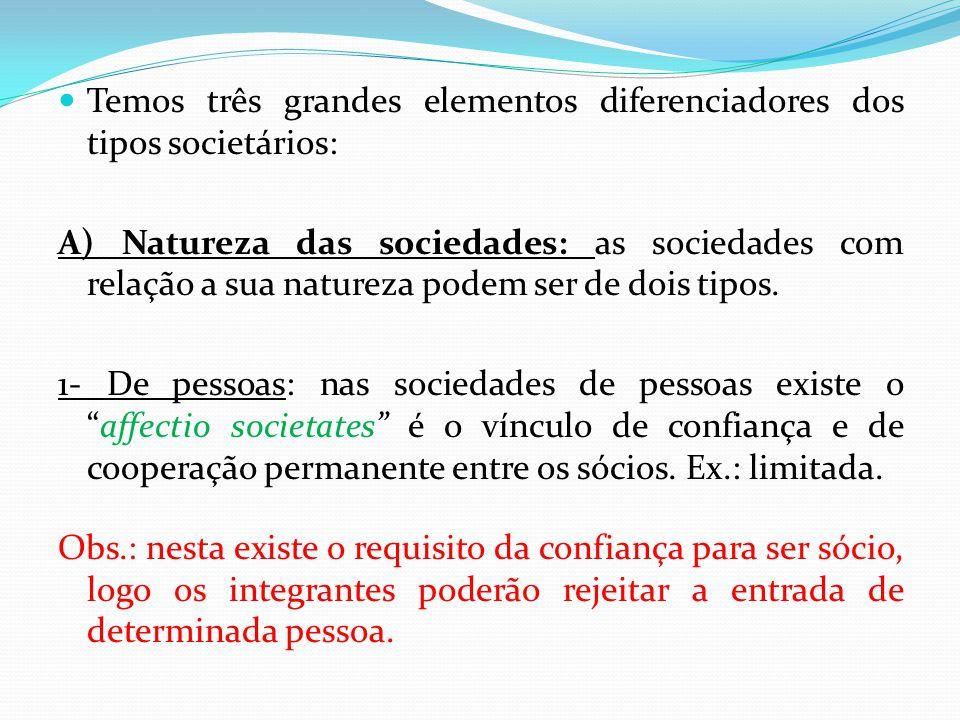 Temos três grandes elementos diferenciadores dos tipos societários: A) Natureza das sociedades: as sociedades com relação a sua natureza podem ser de dois tipos.