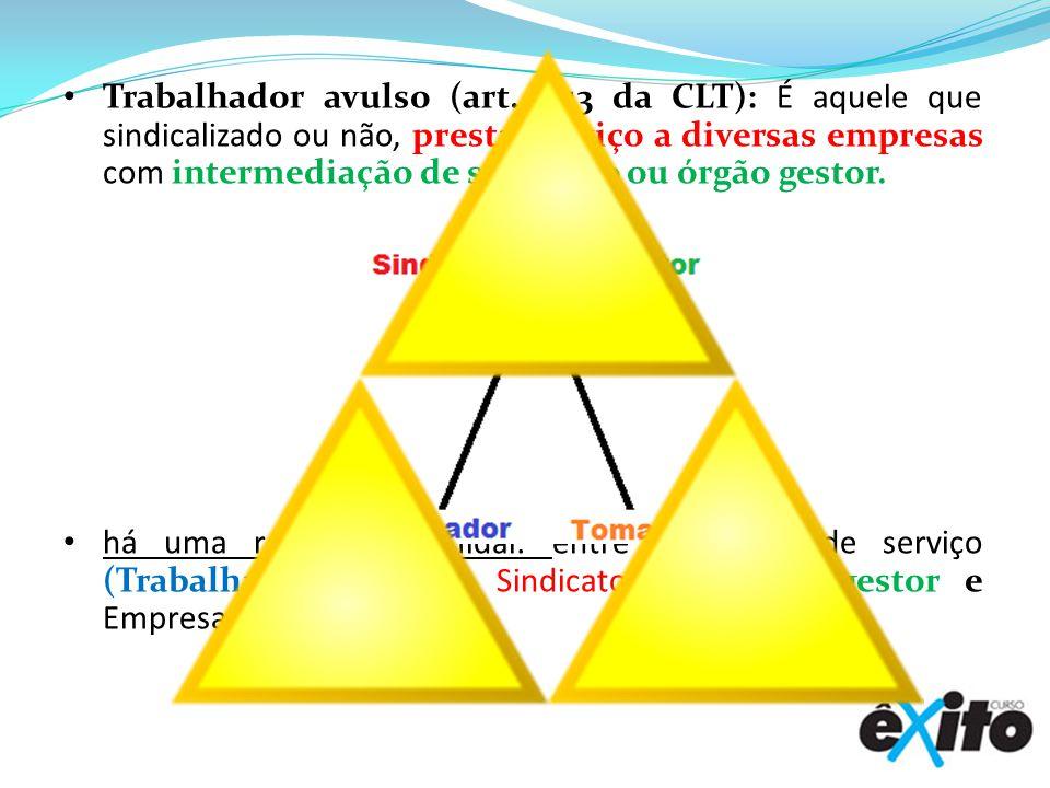 Trabalhador avulso (art. 643 da CLT): É aquele que sindicalizado ou não, presta serviço a diversas empresas com intermediação de sindicato ou órgão ge