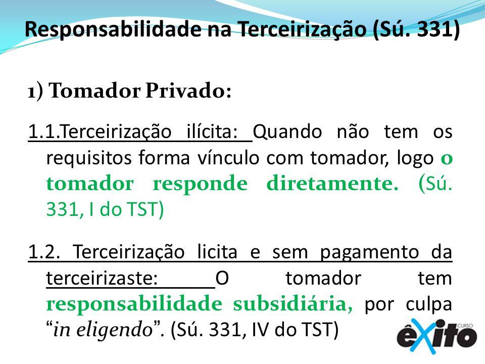 Responsabilidade na Terceirização (Sú. 331) 1) Tomador Privado: 1.1.Terceirização ilícita: Quando não tem os requisitos forma vínculo com tomador, log