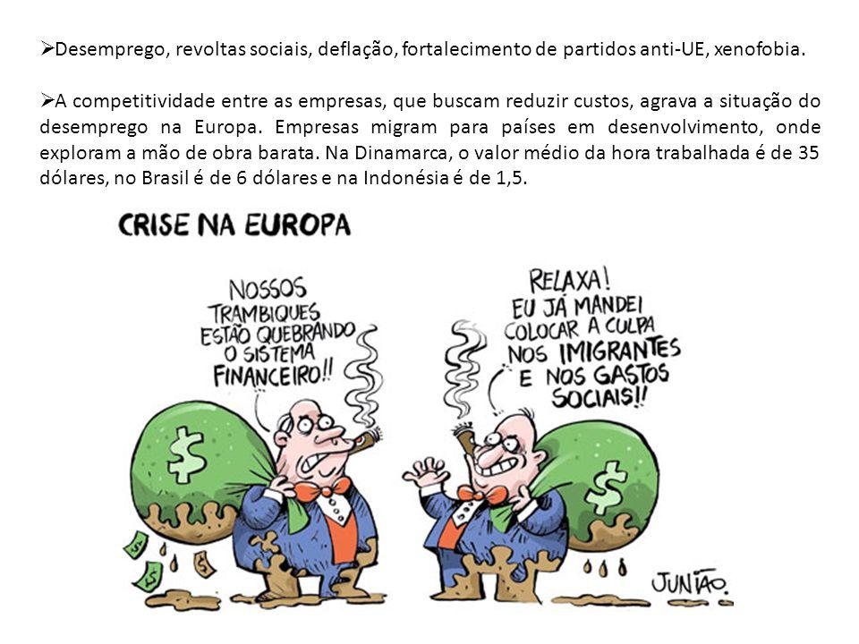 Desemprego, revoltas sociais, deflação, fortalecimento de partidos anti-UE, xenofobia. A competitividade entre as empresas, que buscam reduzir custos,