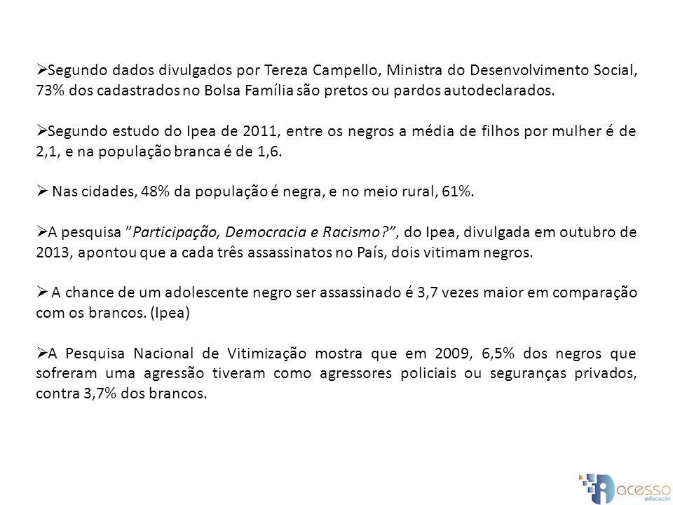 Segundo dados divulgados por Tereza Campello, Ministra do Desenvolvimento Social, 73% dos cadastrados no Bolsa Família são pretos ou pardos autodeclar