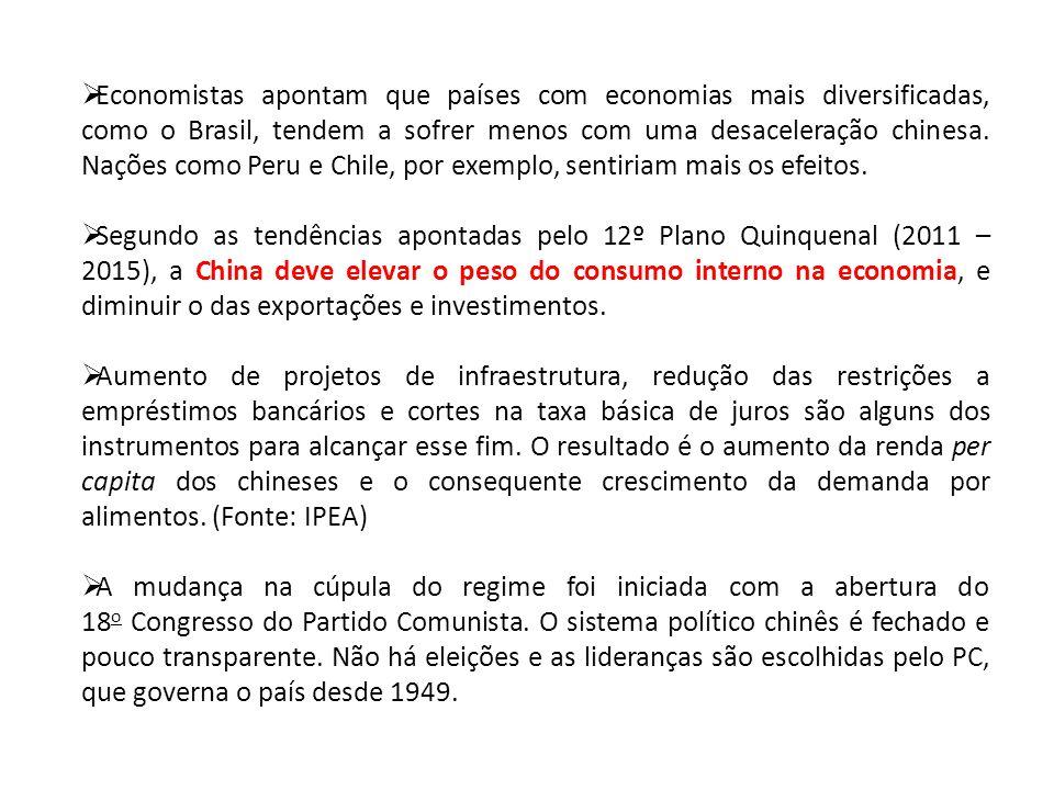 Economistas apontam que países com economias mais diversificadas, como o Brasil, tendem a sofrer menos com uma desaceleração chinesa. Nações como Peru
