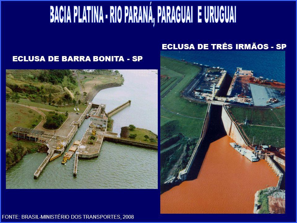 FONTE: BRASIL-MINISTÉRIO DOS TRANSPORTES, 2008 ECLUSA DE BARRA BONITA - SP ECLUSA DE TRÊS IRMÃOS - SP