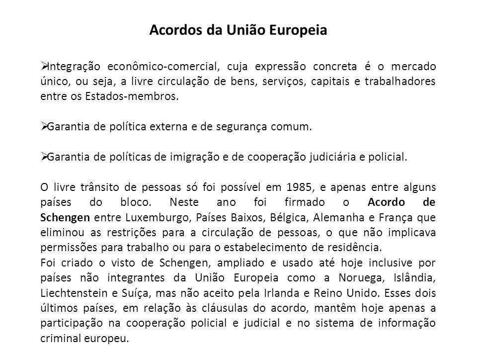 Acordos da União Europeia Integração econômico-comercial, cuja expressão concreta é o mercado único, ou seja, a livre circulação de bens, serviços, ca