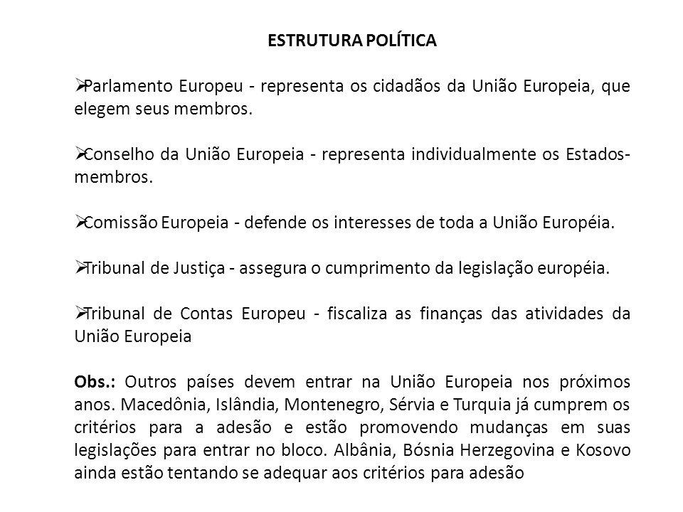 ESTRUTURA POLÍTICA Parlamento Europeu - representa os cidadãos da União Europeia, que elegem seus membros. Conselho da União Europeia - representa ind