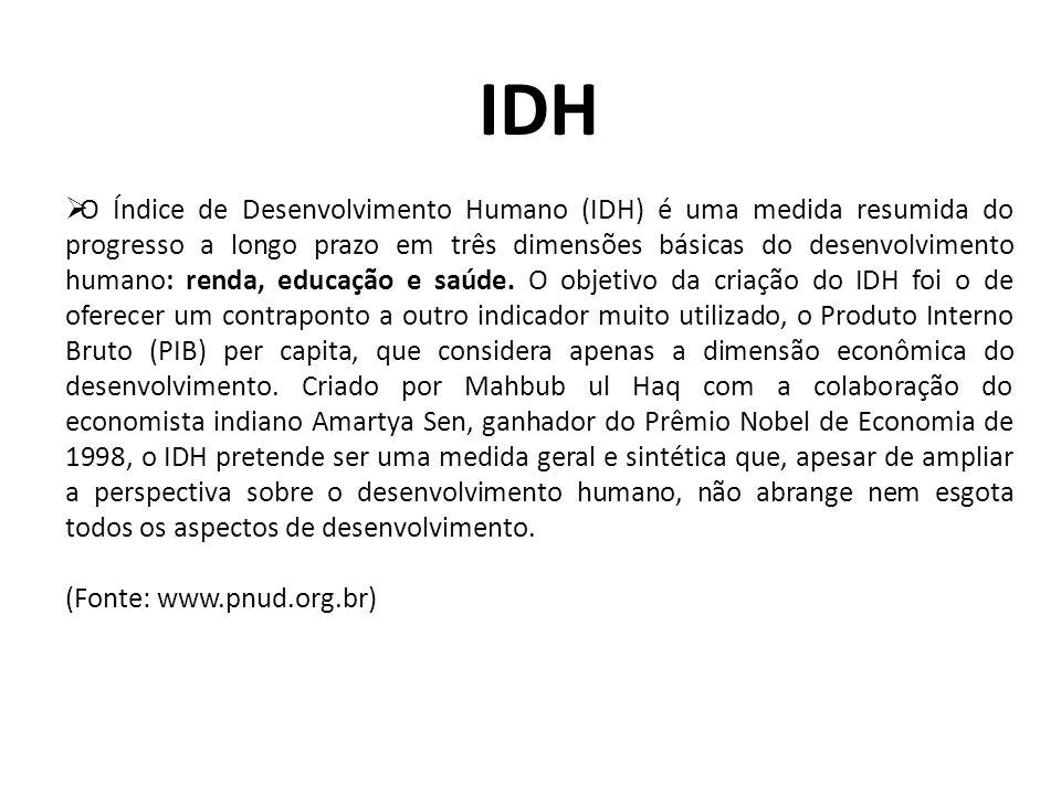 IDH O Índice de Desenvolvimento Humano (IDH) é uma medida resumida do progresso a longo prazo em três dimensões básicas do desenvolvimento humano: ren