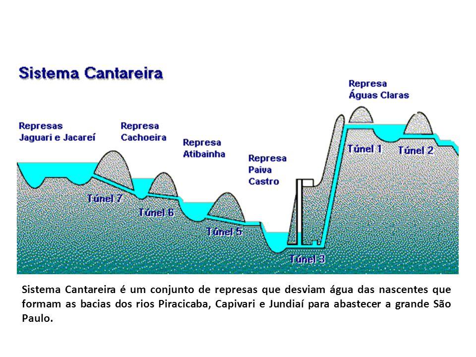Sistema Cantareira é um conjunto de represas que desviam água das nascentes que formam as bacias dos rios Piracicaba, Capivari e Jundiaí para abastece