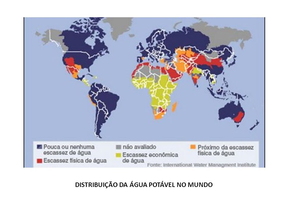 DISTRIBUIÇÃO DA ÁGUA POTÁVEL NO MUNDO