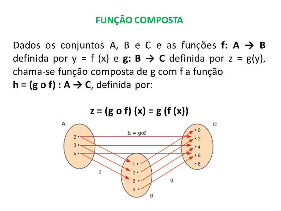 FUNÇÃO COMPOSTA Dados os conjuntos A, B e C e as funções f: A B definida por y = f (x) e g: B C definida por z = g(y), chama-se função composta de g com f a função h = (g o f) : A C, definida por: z = (g o f) (x) = g (f (x))