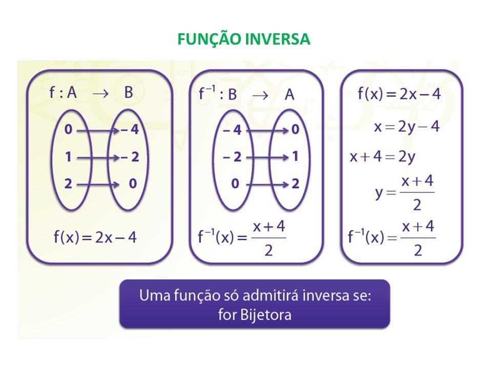 FUNÇÃO INVERSA