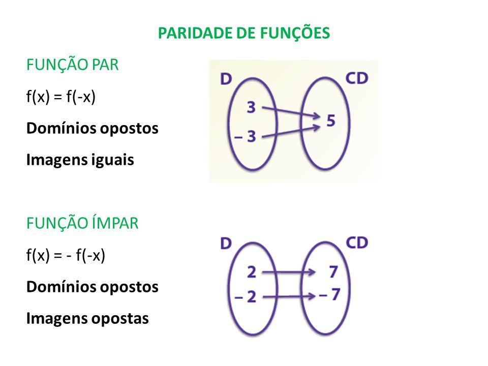 PARIDADE DE FUNÇÕES FUNÇÃO PAR f(x) = f(-x) Domínios opostos Imagens iguais FUNÇÃO ÍMPAR f(x) = - f(-x) Domínios opostos Imagens opostas