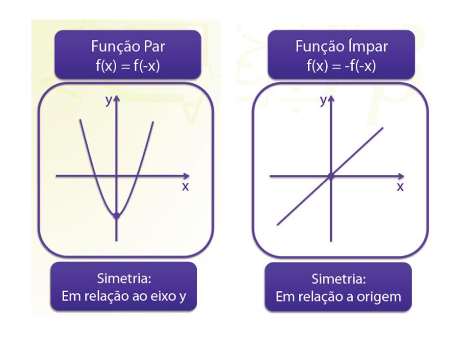 EXEMPLOS 1.O produto de duas funções ímpares é uma função par.
