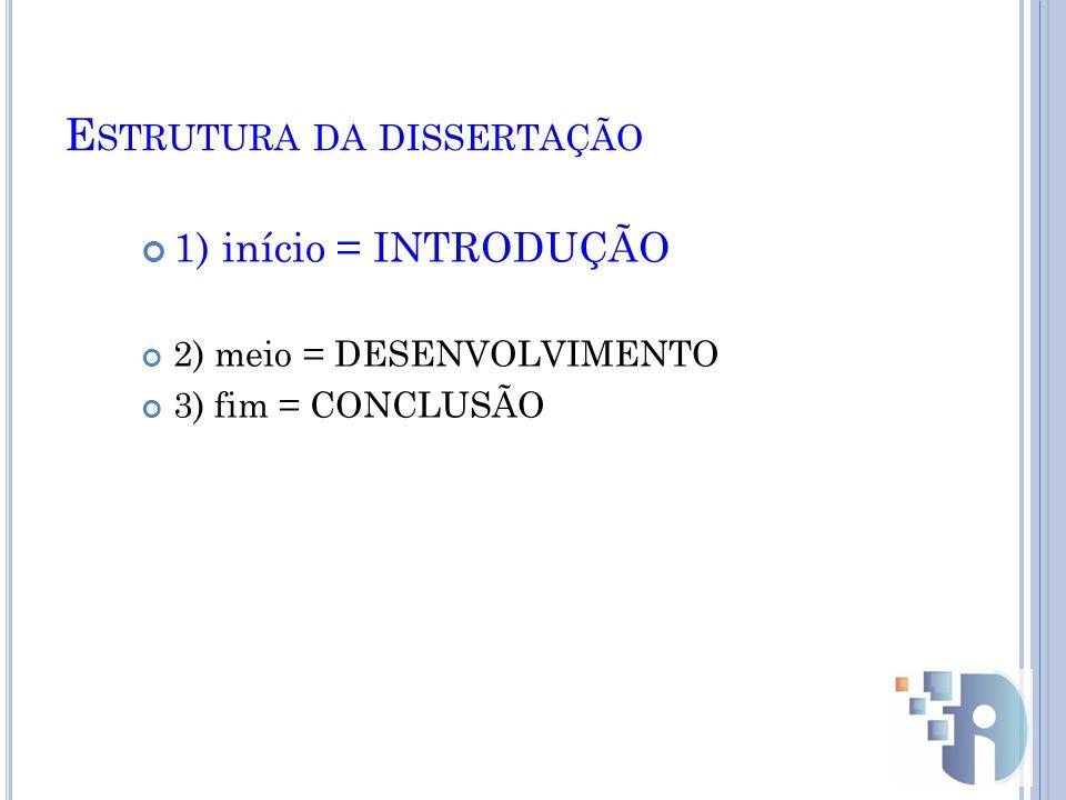 E STRUTURA DA DISSERTAÇÃO 1) início = INTRODUÇÃO 2) meio = DESENVOLVIMENTO 3) fim = CONCLUSÃO