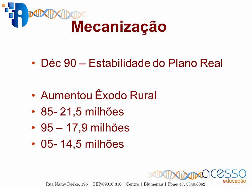 Mecanização Déc 90 – Estabilidade do Plano Real Aumentou Êxodo Rural 85- 21,5 milhões 95 – 17,9 milhões 05- 14,5 milhões
