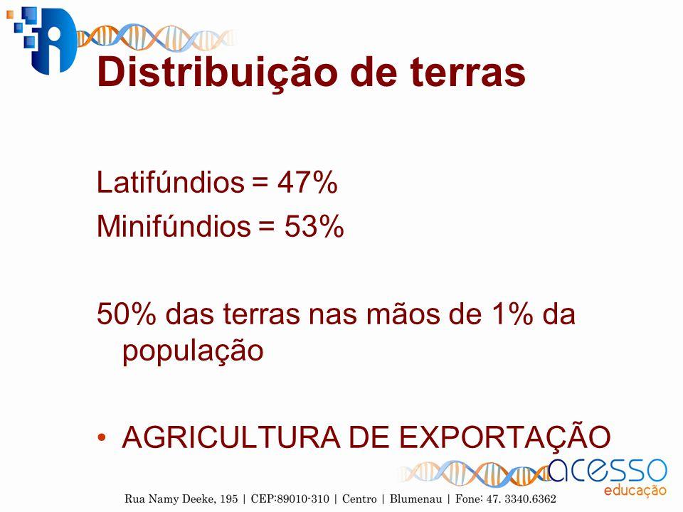 Distribuição de terras Latifúndios = 47% Minifúndios = 53% 50% das terras nas mãos de 1% da população AGRICULTURA DE EXPORTAÇÃO
