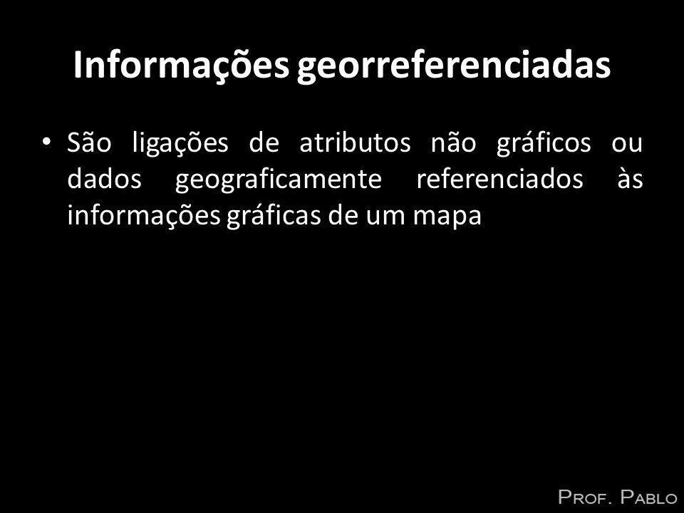 Informações georreferenciadas São ligações de atributos não gráficos ou dados geograficamente referenciados às informações gráficas de um mapa