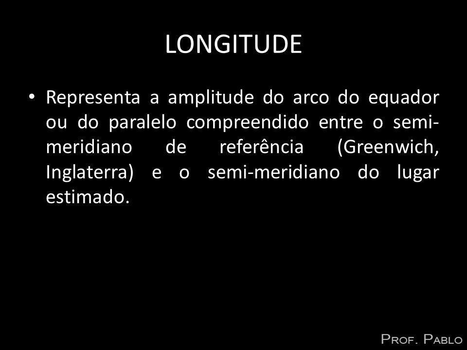 LONGITUDE Representa a amplitude do arco do equador ou do paralelo compreendido entre o semi- meridiano de referência (Greenwich, Inglaterra) e o semi