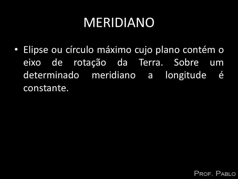 MERIDIANO Elipse ou círculo máximo cujo plano contém o eixo de rotação da Terra. Sobre um determinado meridiano a longitude é constante.