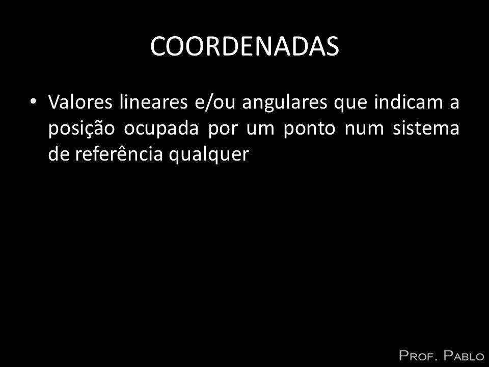 COORDENADAS Valores lineares e/ou angulares que indicam a posição ocupada por um ponto num sistema de referência qualquer