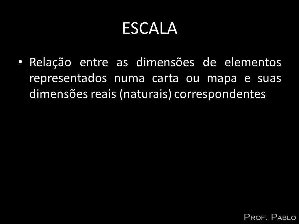 ESCALA Relação entre as dimensões de elementos representados numa carta ou mapa e suas dimensões reais (naturais) correspondentes