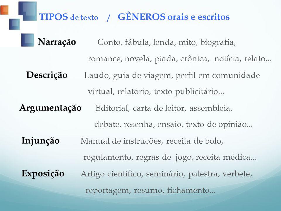 Os GÊNEROS textuais fundam-se em critérios externos (sócio-comunicativos e discursivos) Os TIPOS textuais fundam-se em critérios internos (linguístico e formais).