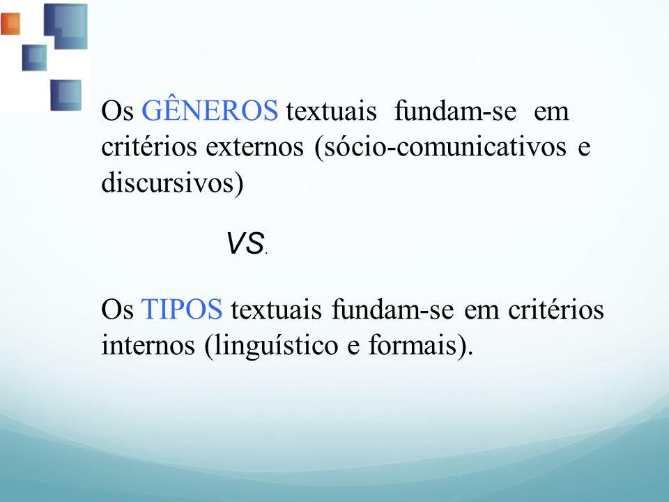 Os GÊNEROS textuais fundam-se em critérios externos (sócio-comunicativos e discursivos) Os TIPOS textuais fundam-se em critérios internos (linguístico