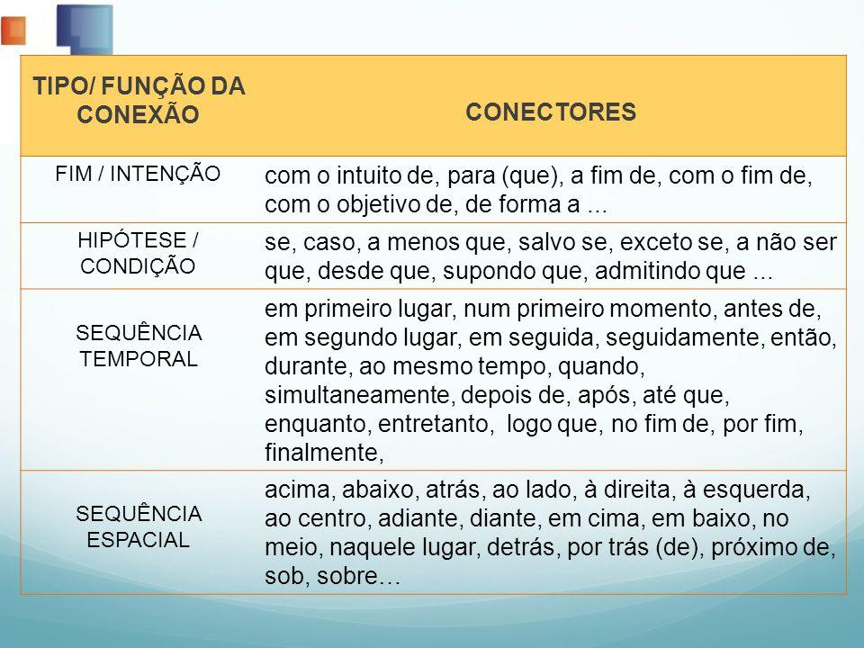 TIPO/ FUNÇÃO DA CONEXÃO CONECTORES FIM / INTENÇÃO com o intuito de, para (que), a fim de, com o fim de, com o objetivo de, de forma a... HIPÓTESE / CO
