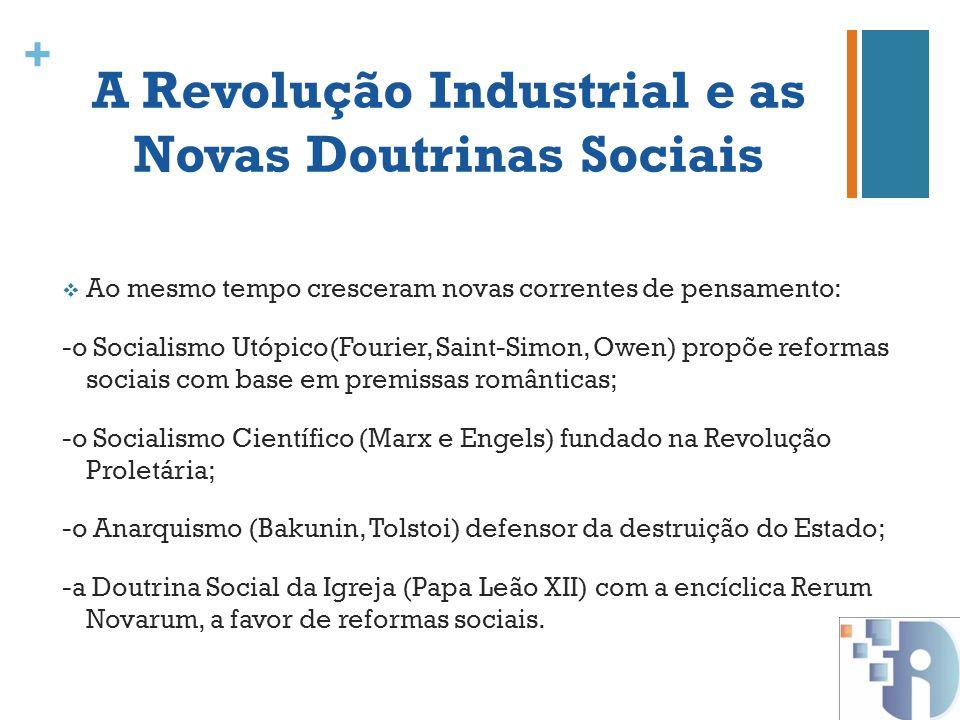 + A Revolução Industrial e as Novas Doutrinas Sociais Ao mesmo tempo cresceram novas correntes de pensamento: -o Socialismo Utópico(Fourier, Saint-Sim