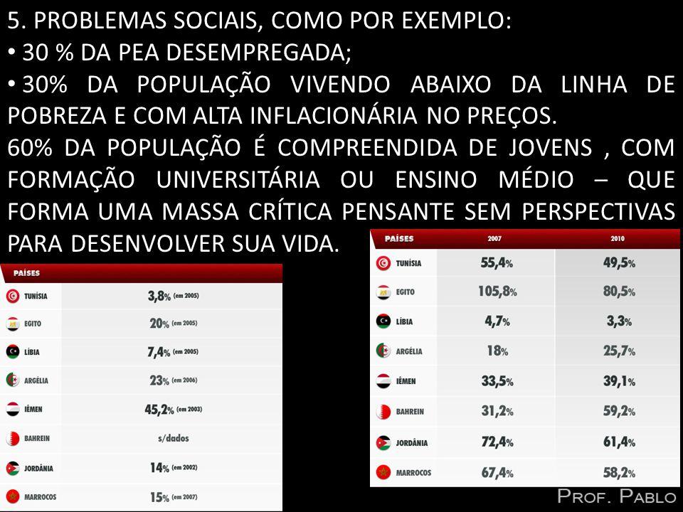 5. PROBLEMAS SOCIAIS, COMO POR EXEMPLO: 30 % DA PEA DESEMPREGADA; 30% DA POPULAÇÃO VIVENDO ABAIXO DA LINHA DE POBREZA E COM ALTA INFLACIONÁRIA NO PREÇ