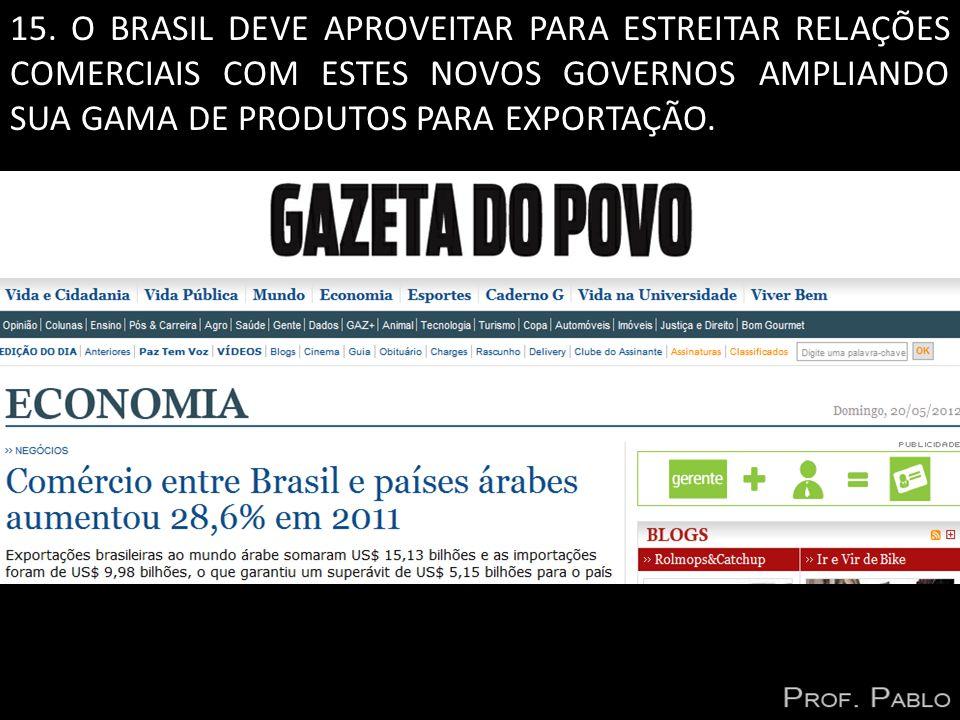 15. O BRASIL DEVE APROVEITAR PARA ESTREITAR RELAÇÕES COMERCIAIS COM ESTES NOVOS GOVERNOS AMPLIANDO SUA GAMA DE PRODUTOS PARA EXPORTAÇÃO.
