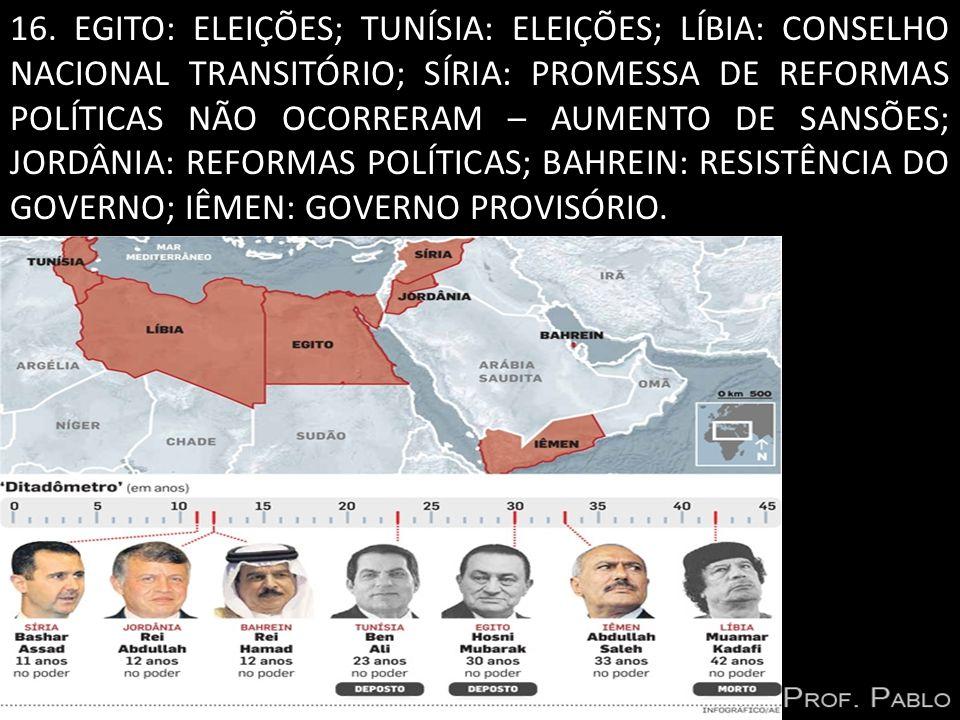 16. EGITO: ELEIÇÕES; TUNÍSIA: ELEIÇÕES; LÍBIA: CONSELHO NACIONAL TRANSITÓRIO; SÍRIA: PROMESSA DE REFORMAS POLÍTICAS NÃO OCORRERAM – AUMENTO DE SANSÕES