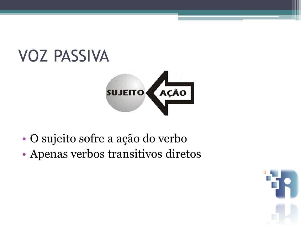 VOZ PASSIVA ANALÍTICA Verbo auxiliar no tempo correspondente ao verbo da ativa Verbo principal no particípio passado Objeto da ativa transforma-se em sujeito da passiva Sujeito da ativa torna-se agente da passiva, introduzido por preposição por ou de