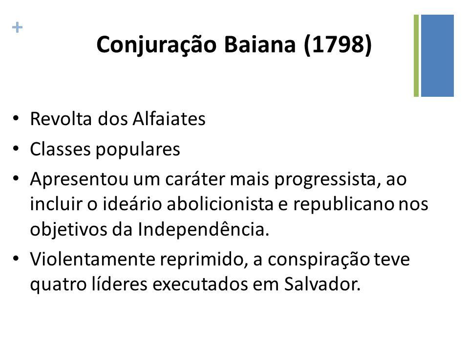 + Conjuração Baiana (1798) Revolta dos Alfaiates Classes populares Apresentou um caráter mais progressista, ao incluir o ideário abolicionista e repub