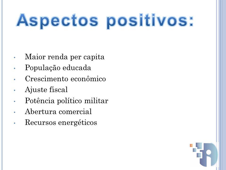 Maior renda per capita População educada Crescimento econômico Ajuste fiscal Potência político militar Abertura comercial Recursos energéticos
