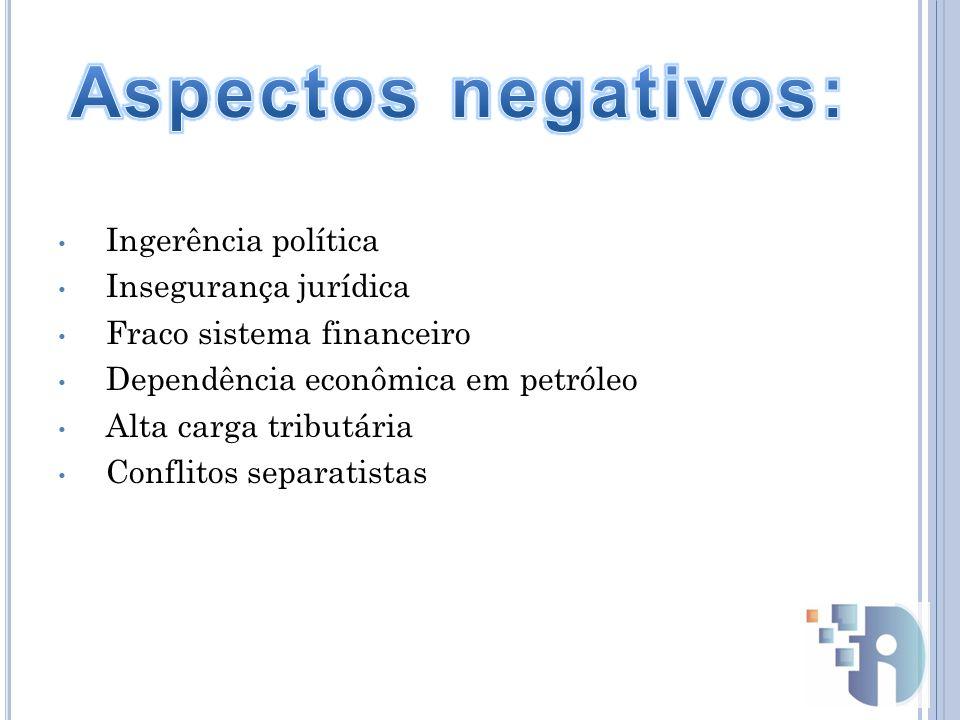 Ingerência política Insegurança jurídica Fraco sistema financeiro Dependência econômica em petróleo Alta carga tributária Conflitos separatistas