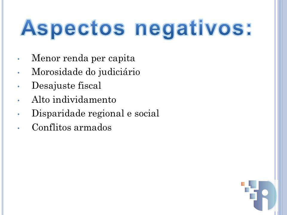 Menor renda per capita Morosidade do judiciário Desajuste fiscal Alto individamento Disparidade regional e social Conflitos armados
