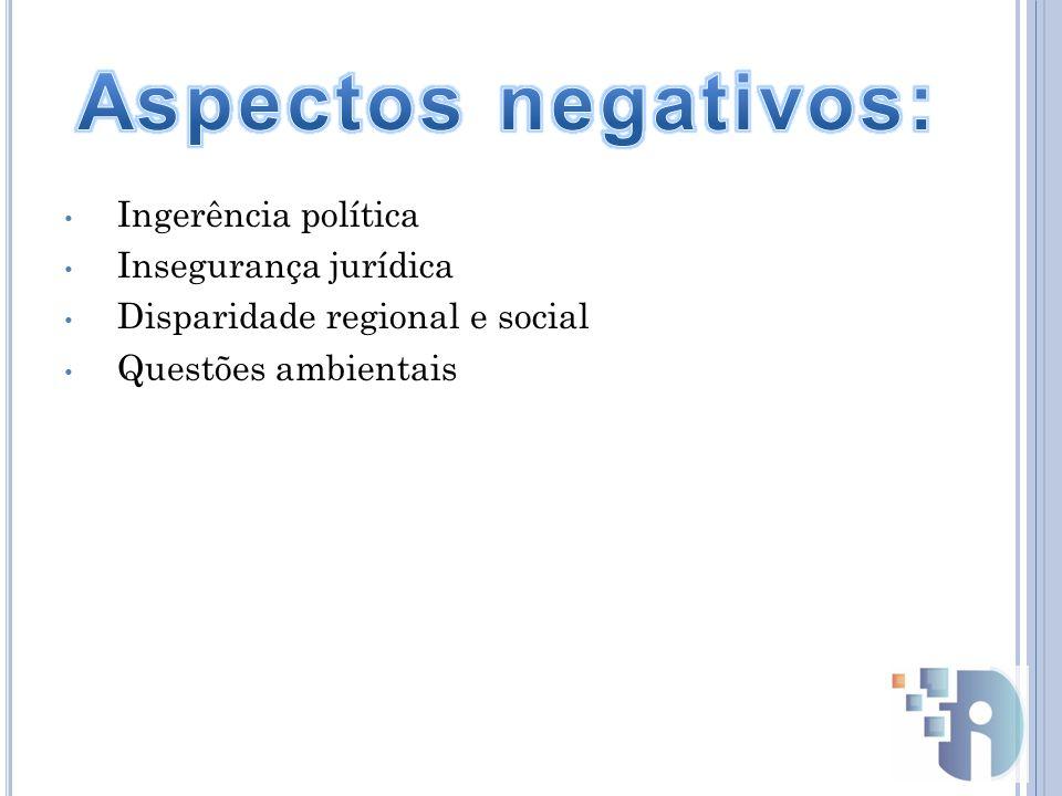 Ingerência política Insegurança jurídica Disparidade regional e social Questões ambientais