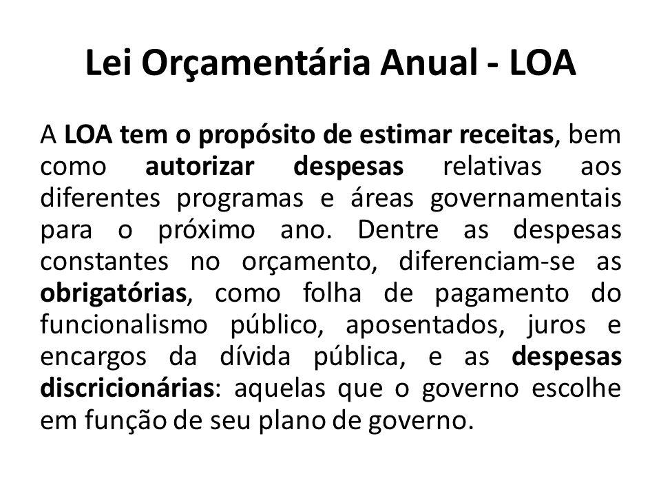 Lei Orçamentária Anual - LOA A LOA tem o propósito de estimar receitas, bem como autorizar despesas relativas aos diferentes programas e áreas governa