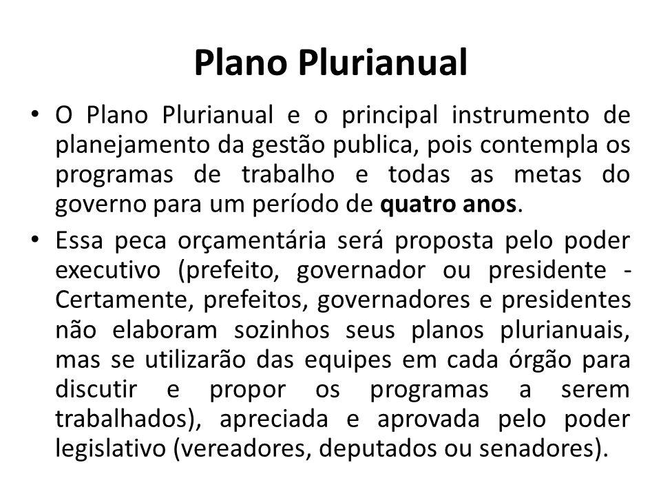O Plano Plurianual e o principal instrumento de planejamento da gestão publica, pois contempla os programas de trabalho e todas as metas do governo pa