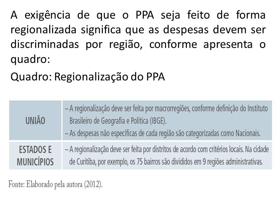 A exigência de que o PPA seja feito de forma regionalizada significa que as despesas devem ser discriminadas por região, conforme apresenta o quadro:
