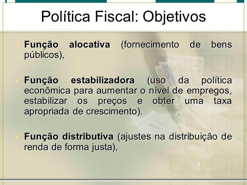 Política Fiscal: Objetivos Função alocativa (fornecimento de bens públicos),Função alocativa (fornecimento de bens públicos), Função estabilizadora (u
