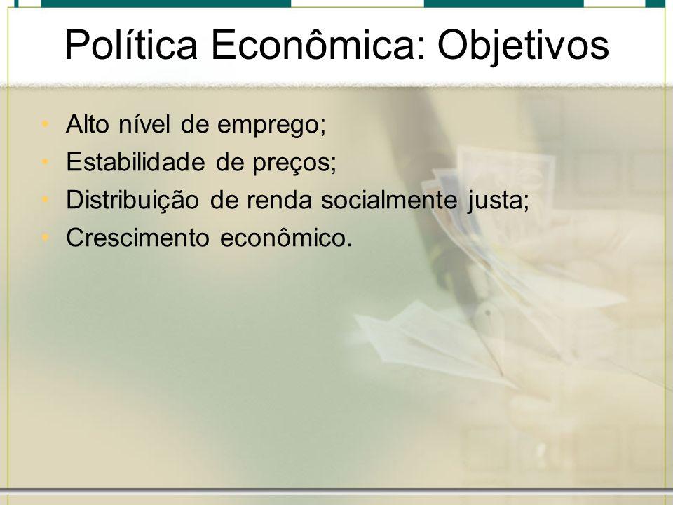 Política Econômica: Objetivos Alto nível de emprego; Estabilidade de preços; Distribuição de renda socialmente justa; Crescimento econômico.