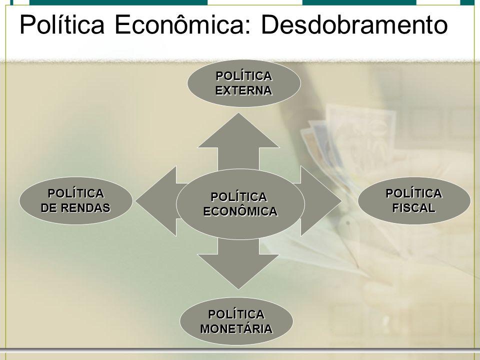 POLÍTICAECONÔMICA POLÍTICAMONETÁRIA POLÍTICAFISCAL POLÍTICAEXTERNA POLÍTICA DE RENDAS Política Econômica: Desdobramento