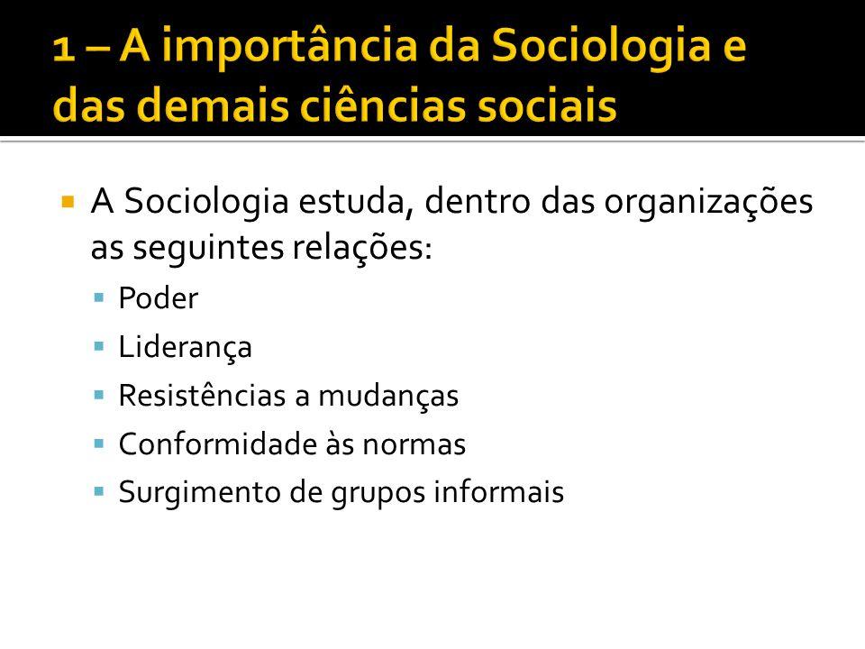 A Sociologia estuda, dentro das organizações as seguintes relações: Poder Liderança Resistências a mudanças Conformidade às normas Surgimento de grupo